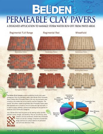 Permeable Clay Pavers